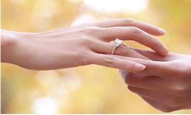 男士戴戒指五个手指的含义,示意图图片